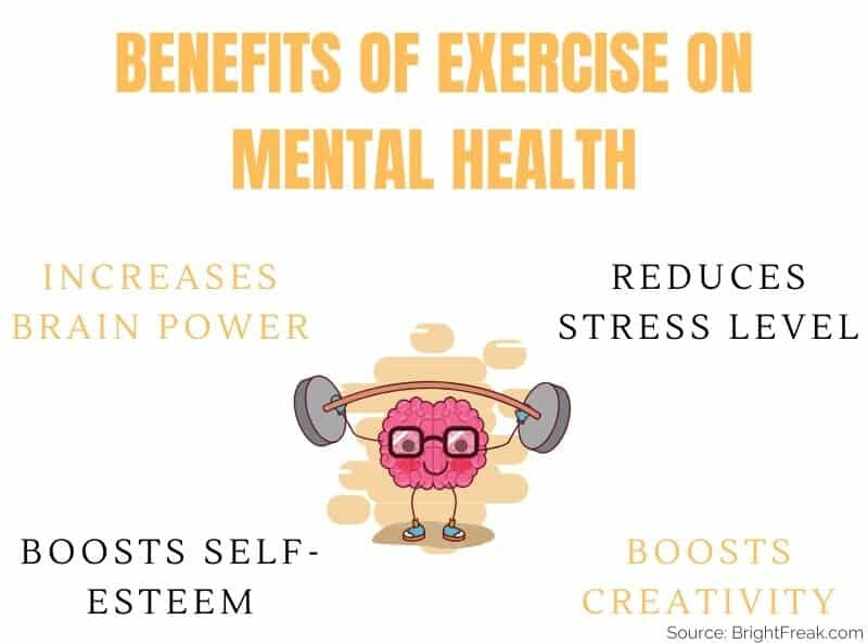 The Benefits of Exercise on Mental Health